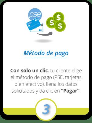 """: Con solo un clic, tu cliente elige el método de pago (PSE, tarjetas o en efectivo), llena los datos solicitados y da clic en """"Pagar"""""""